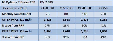 Celcom LG Optimus 7 7